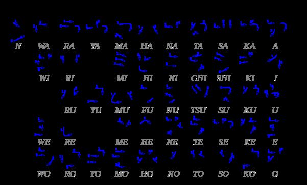 768px-Table_katakana.svg.png