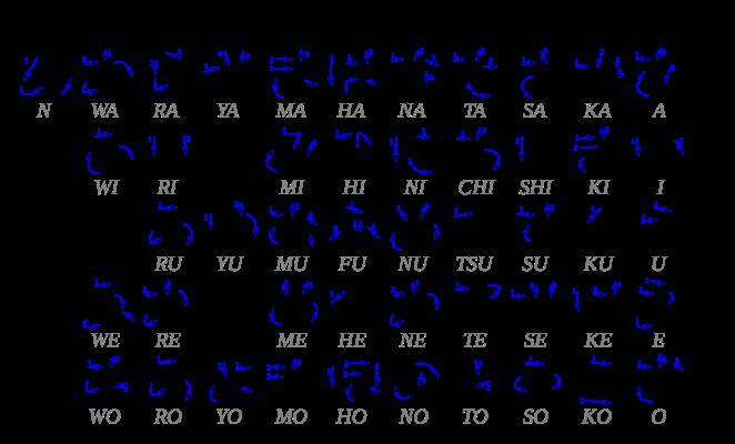 Hiragana_Chart.png